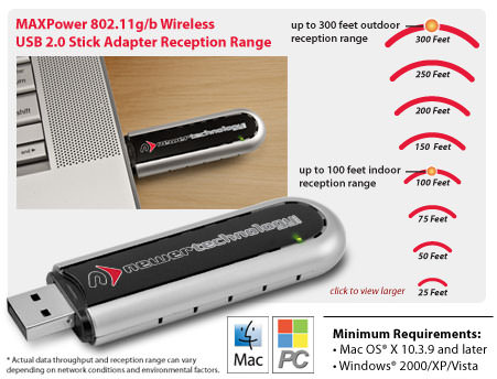 MAXPower 802.11g/b Wireless USB 2.0 Stick Adapter